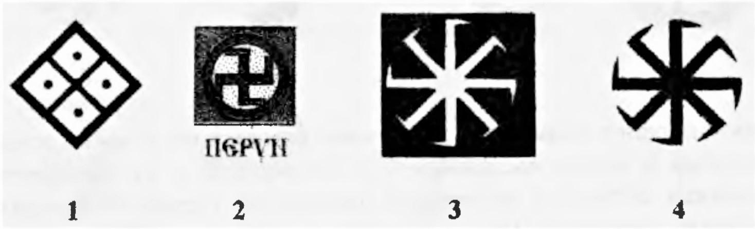 Гайдуков, А.В. Национальная идея в славянском неоязычестве 1999. Рис. 1-4