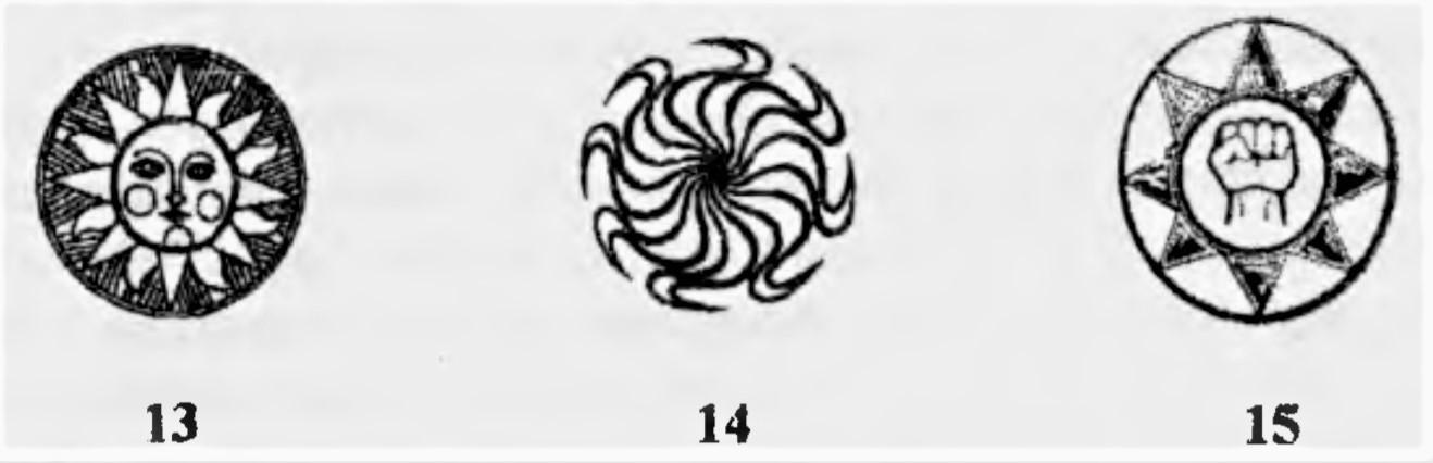 Гайдуков, А.В. Национальная идея в славянском неоязычестве 1999. Рис. 13-15